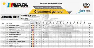 clasament-kartingmasters-junior-rok-etapa1-2020